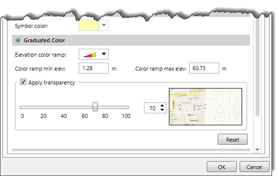 Graduated Color panel